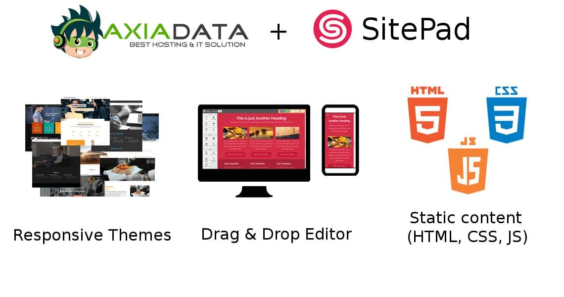 axiadata + sitepad
